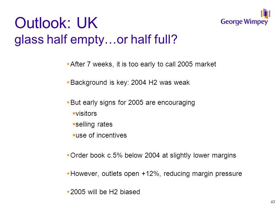 Outlook: UK glass half empty…or half full.