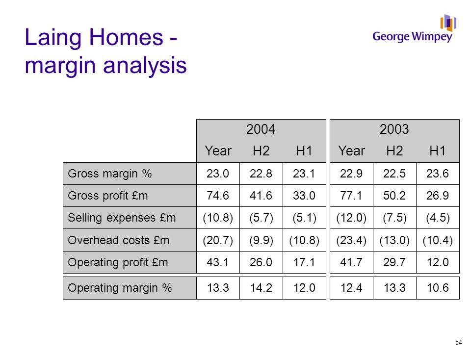 Laing Homes - margin analysis 20032004 YearH2H1YearH2H1 Gross margin %22.922.523.623.022.823.1 Gross profit £m77.150.226.974.641.633.0 Selling expenses £m(12.0)(7.5)(4.5)(10.8)(5.7)(5.1) Overhead costs £m(23.4)(13.0)(10.4)(20.7)(9.9)(10.8) Operating profit £m41.729.712.043.126.017.1 Operating margin %12.413.310.613.314.212.0 54