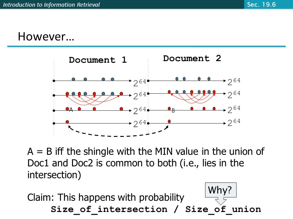 Introduction to Information Retrieval However… Document 1 Document 2 2 64 A = B iff the shingle with the MIN value in the union of Doc1 and Doc2 is co