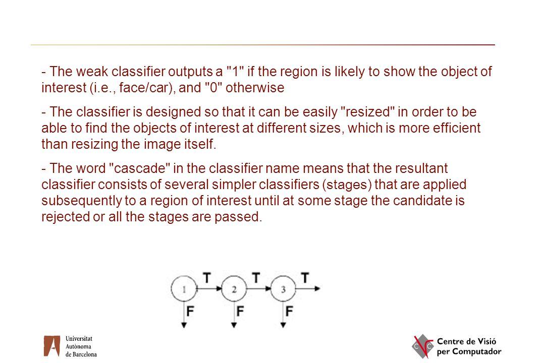 - The weak classifier outputs a