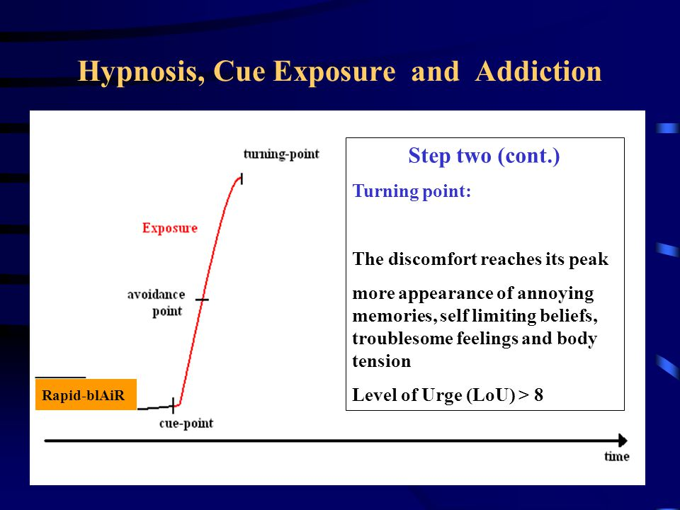 Hypnosis,Cue Exposure and Addiction Step two (cont.) Turning point: The discomfort reaches its peak more appearance of annoying memories, self limiting beliefs, troublesome feelings and body tension Level of Urge (LoU) > 8 Rapid-blAiR