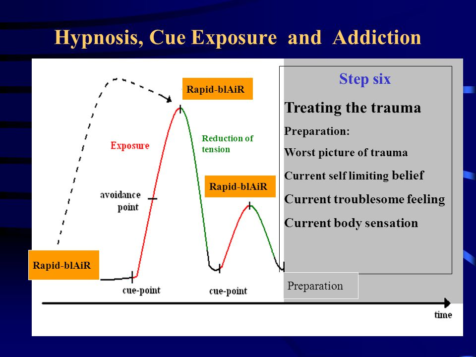 Hypnosis,Cue Exposure and Addiction Step six Treating the trauma Preparation: Worst picture of trauma Current self limiting belief Current troublesome feeling Current body sensation Preparation Rapid-blAiR Reduction of tension