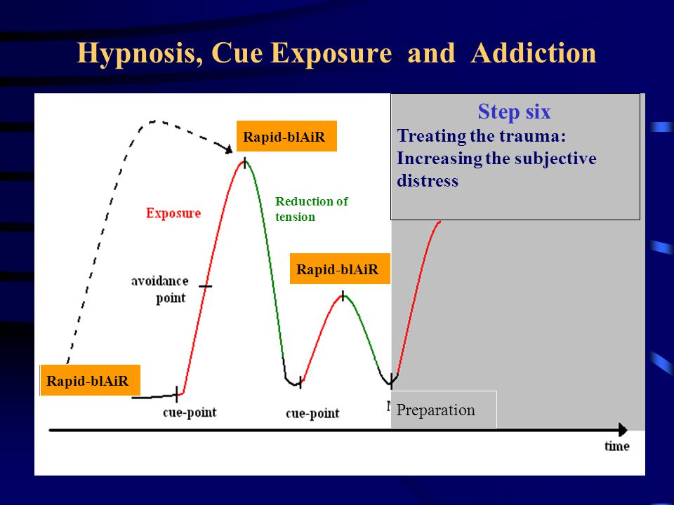 Hypnosis,Cue Exposure and Addiction Step six Treating the trauma: Increasing the subjective distress Preparation Rapid-blAiR Reduction of tension