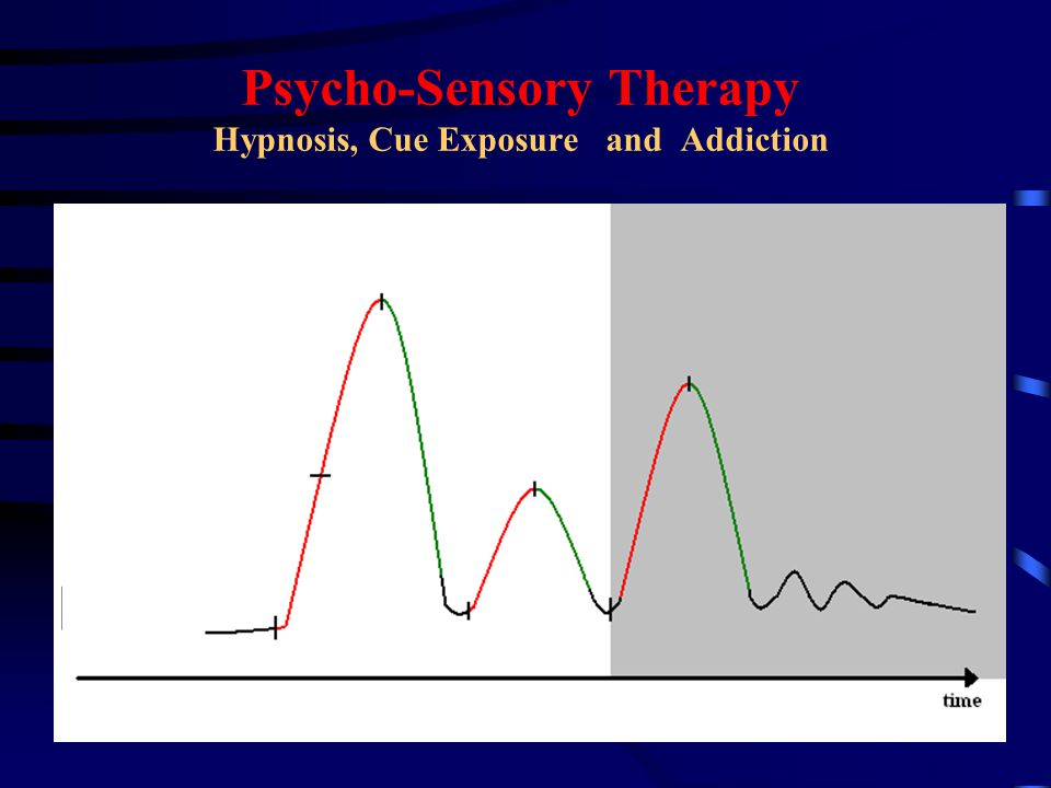 Psycho-Sensory Therapy Hypnosis, Cue Exposure and Addiction