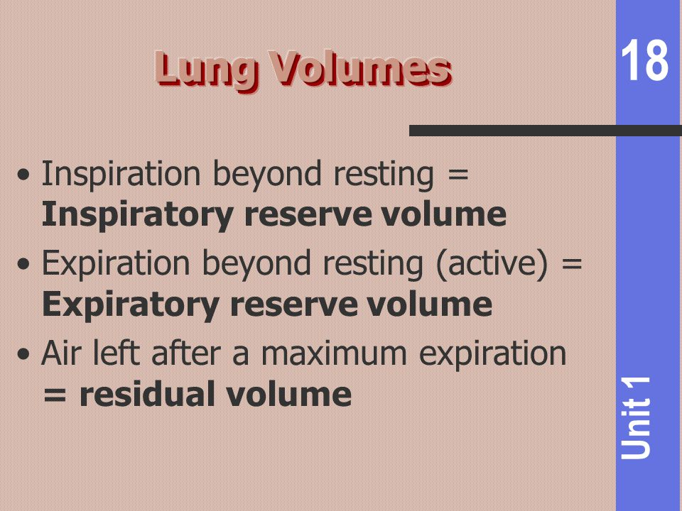 18 Unit 1 Inspiration beyond resting = Inspiratory reserve volume Expiration beyond resting (active) = Expiratory reserve volume Air left after a maxi