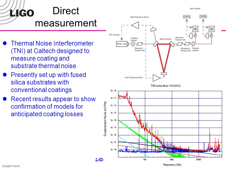 G030577-00-R LIGO Laboratory7 Direct measurement Thermal Noise Interferometer (TNI) at Caltech designed to measure coating and substrate thermal noise Presently set up with fused silica substrates with conventional coatings Recent results appear to show confirmation of models for anticipated coating losses