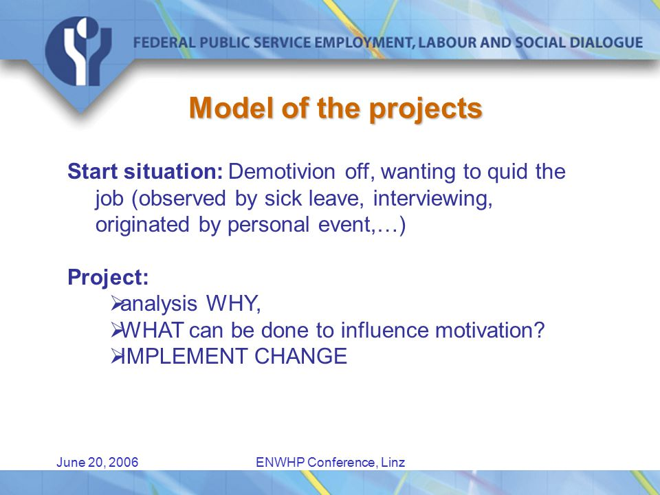 June 20, 2006ENWHP Conference, Linz Model of the projects Start situation: Demotivion off, wanting to quid the job (observed by sick leave, interviewing, originated by personal event,…) Project:  analysis WHY,  WHAT can be done to influence motivation.