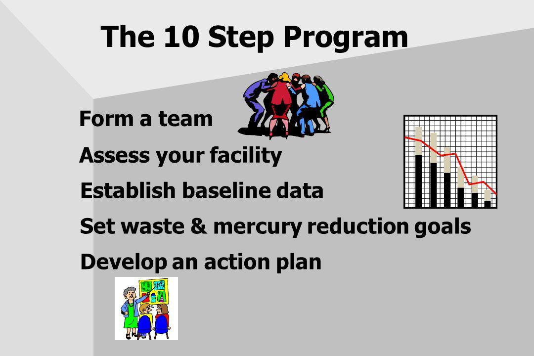 The 10 Step Program Form a team Assess your facility Establish baseline data Set waste & mercury reduction goals Develop an action plan