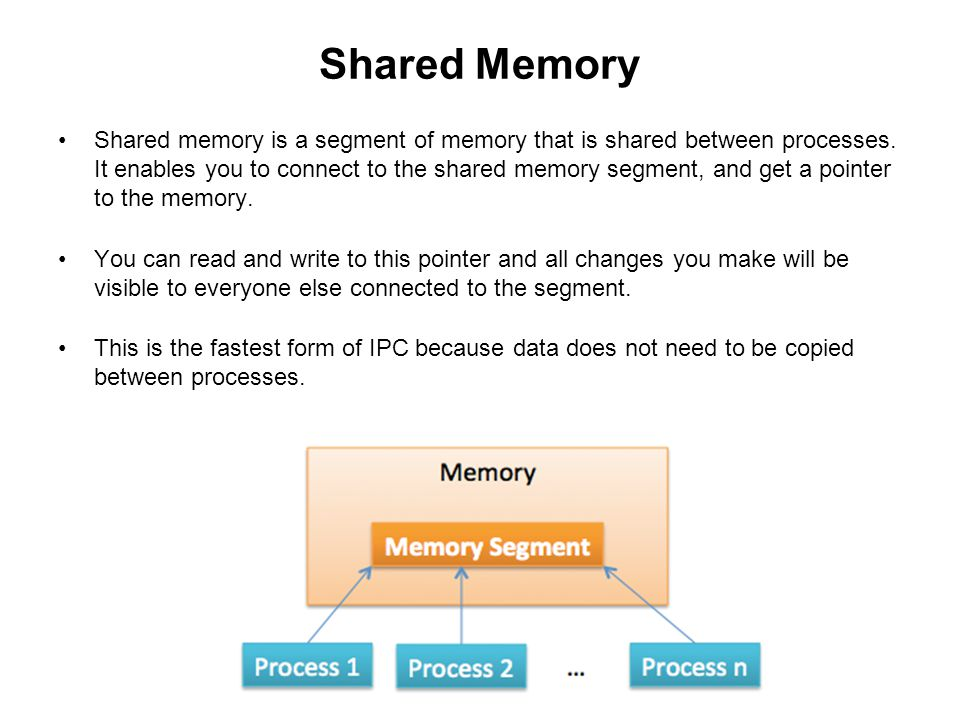Shared Memory Shared memory is a segment of memory that is shared between processes.