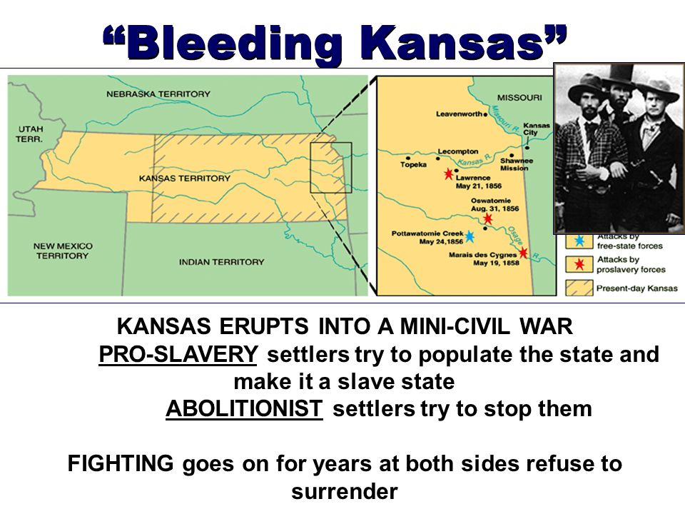 Bleeding Kansas KANSAS ERUPTS INTO A MINI-CIVIL WAR PRO-SLAVERY settlers try to populate the state and make it a slave state ABOLITIONIST settlers try to stop them FIGHTING goes on for years at both sides refuse to surrender