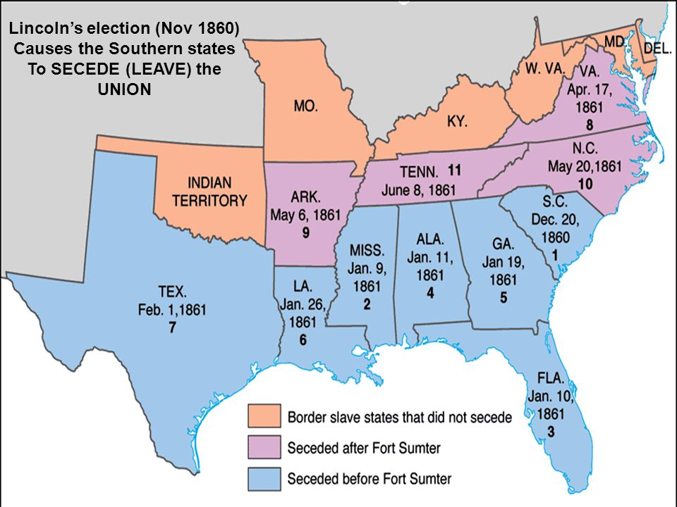 Lincoln's election (Nov 1860) Causes the Southern states To SECEDE (LEAVE) the UNION