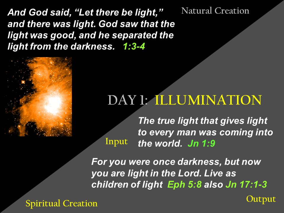Natural Creation Spiritual Creation God created man in his own image, in the image of God he created him… God blessed them and said to them, … fill the earth and subdue it.