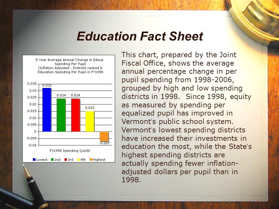 Education Fact Sheet This chart, prepared by the Joint Fiscal Office, shows the average annual percentage change in per pupil spending from 1998-2006, grouped by high and low spending districts in 1998.