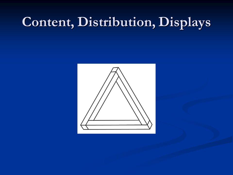 Content, Distribution, Displays