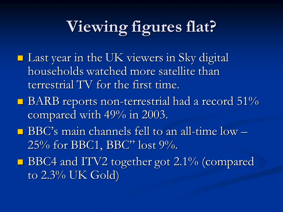 Viewing figures flat.