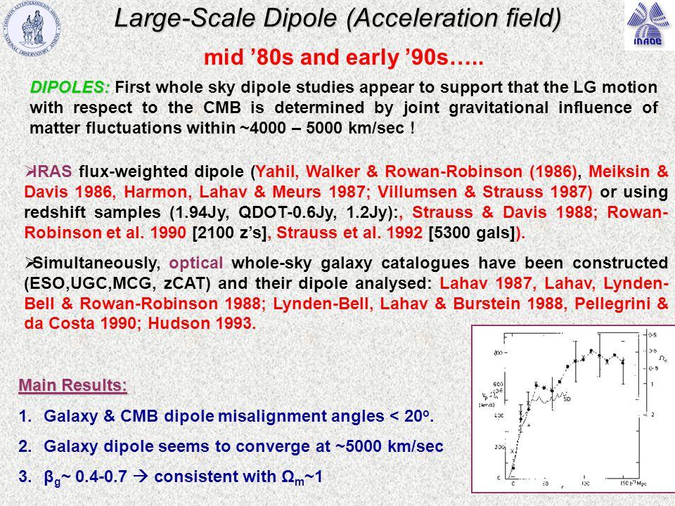 Large-Scale Dipole (Acceleration field)  IRAS flux-weighted dipole (Yahil, Walker & Rowan-Robinson (1986), Meiksin & Davis 1986, Harmon, Lahav & Meurs 1987; Villumsen & Strauss 1987) or using redshift samples (1.94Jy, QDOT-0.6Jy, 1.2Jy):, Strauss & Davis 1988; Rowan- Robinson et al.