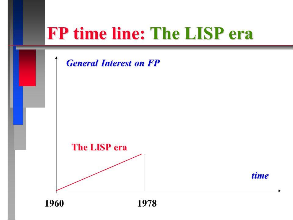 FP time line: The LISP era 19601978 General Interest on FP time The LISP era