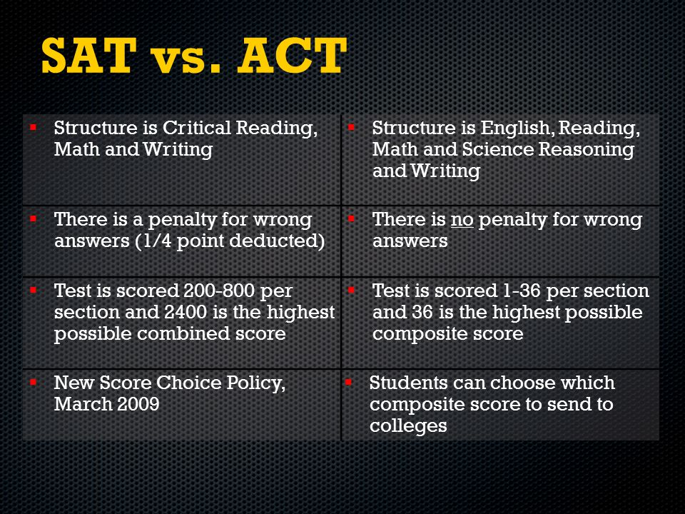 SAT vs.