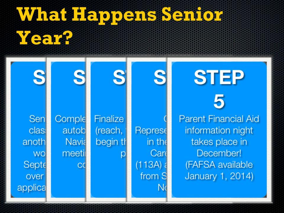 What Happens Senior Year