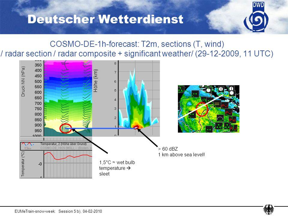 Deutscher Wetterdienst EUMeTrain-snow-week: Session 5 b), 04-02-2010 COSMO-DE-1h-forecast: T2m, sections (T, wind) / radar section / radar composite + significant weather/ (29-12-2009, 11 UTC) > 60 dBZ 1 km above sea level.