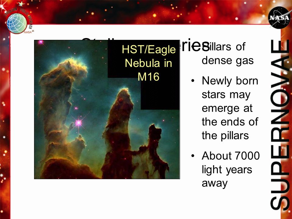 Stellar nurseries Pillars of dense gas Newly born stars may emerge at the ends of the pillars About 7000 light years away HST/Eagle Nebula in M16