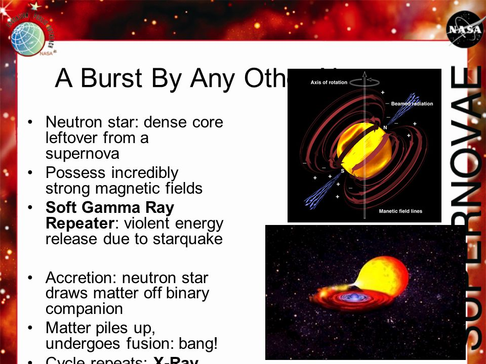 A Burst By Any Other Name… Neutron star: dense core leftover from a supernova Possess incredibly strong magnetic fields Soft Gamma Ray Repeater: viole