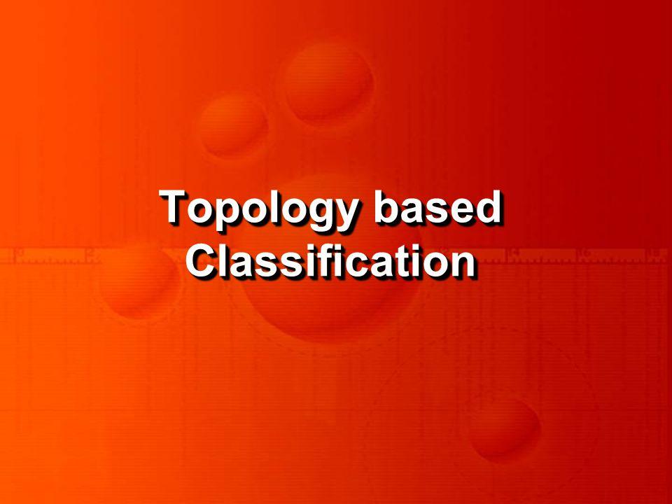 BZUPAGES.COM 29 Classification Criteria Interconnection Structure (Topology)Interconnection Structure (Topology) Transmission ModeTransmission Mode Geo.