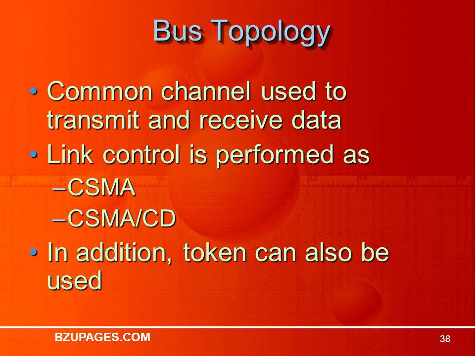 BZUPAGES.COM 37 Bus Network BUS