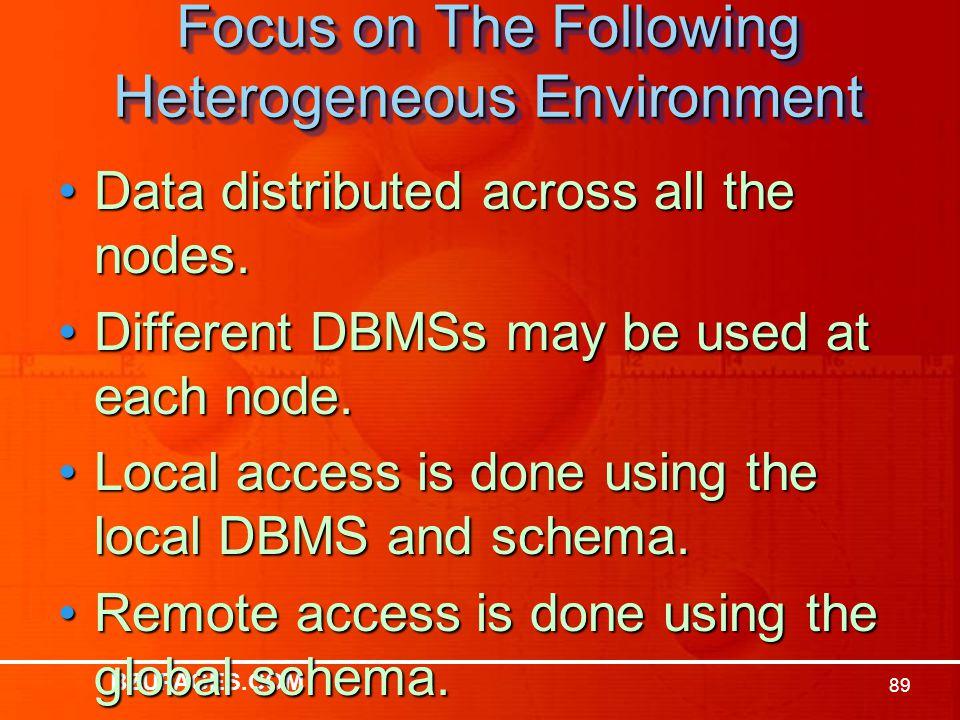 BZUPAGES.COM 88 Homogeneous, Non- Autonomous Database Data is distributed across all the nodes.Data is distributed across all the nodes.