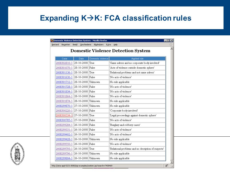 Expanding K  K: FCA classification rules