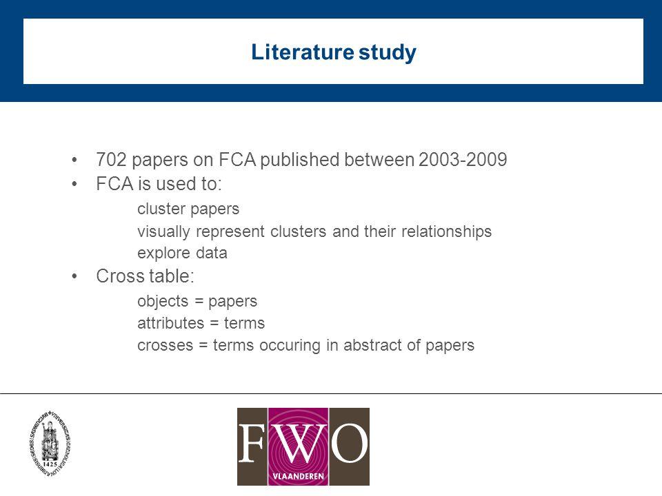 Example of FCA Lattice