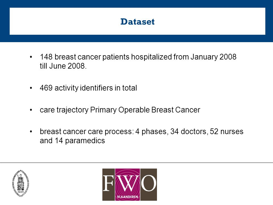 Dataset 148 breast cancer patients hospitalized from January 2008 till June 2008.
