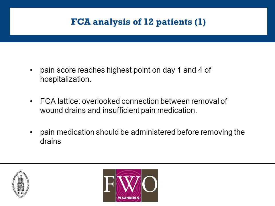 FCA analysis of 12 patients (1) pain score reaches highest point on day 1 and 4 of hospitalization.