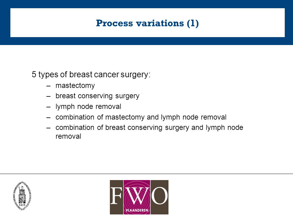 Process variations (1) 5 types of breast cancer surgery: –mastectomy –breast conserving surgery –lymph node removal –combination of mastectomy and lymph node removal –combination of breast conserving surgery and lymph node removal