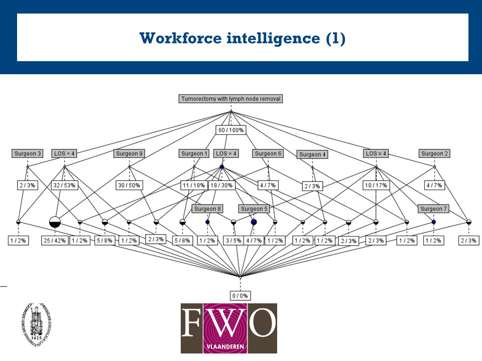 Workforce intelligence (1)