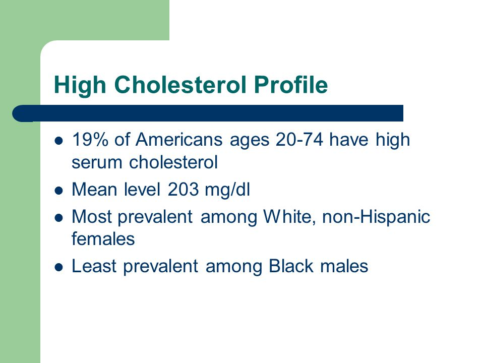 High Cholesterol Profile 19% of Americans ages 20-74 have high serum cholesterol Mean level 203 mg/dl Most prevalent among White, non-Hispanic females Least prevalent among Black males