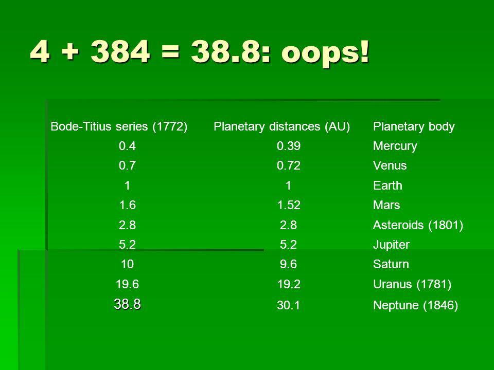 4 + 384 = 38.8: oops.