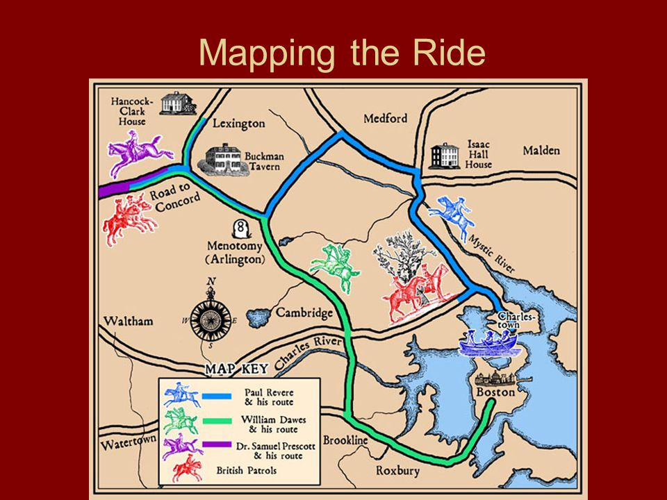 Mapping the Ride
