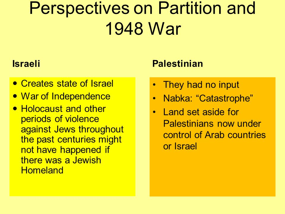 Point of principal. For now, Israel had won her right to exist. The Arab league had to think again before challenging this right. Palestinians who had