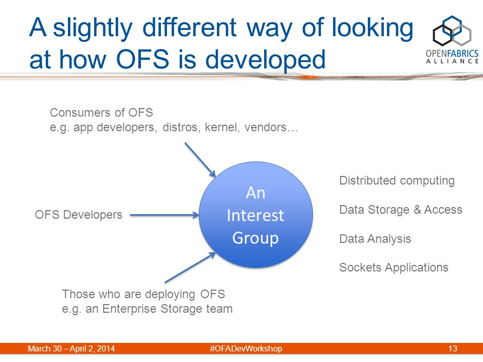 A slightly different way of looking at how OFS is developed March 30 – April 2, 2014#OFADevWorkshop13 An Interest Group OFS Developers Those who are deploying OFS e.g.