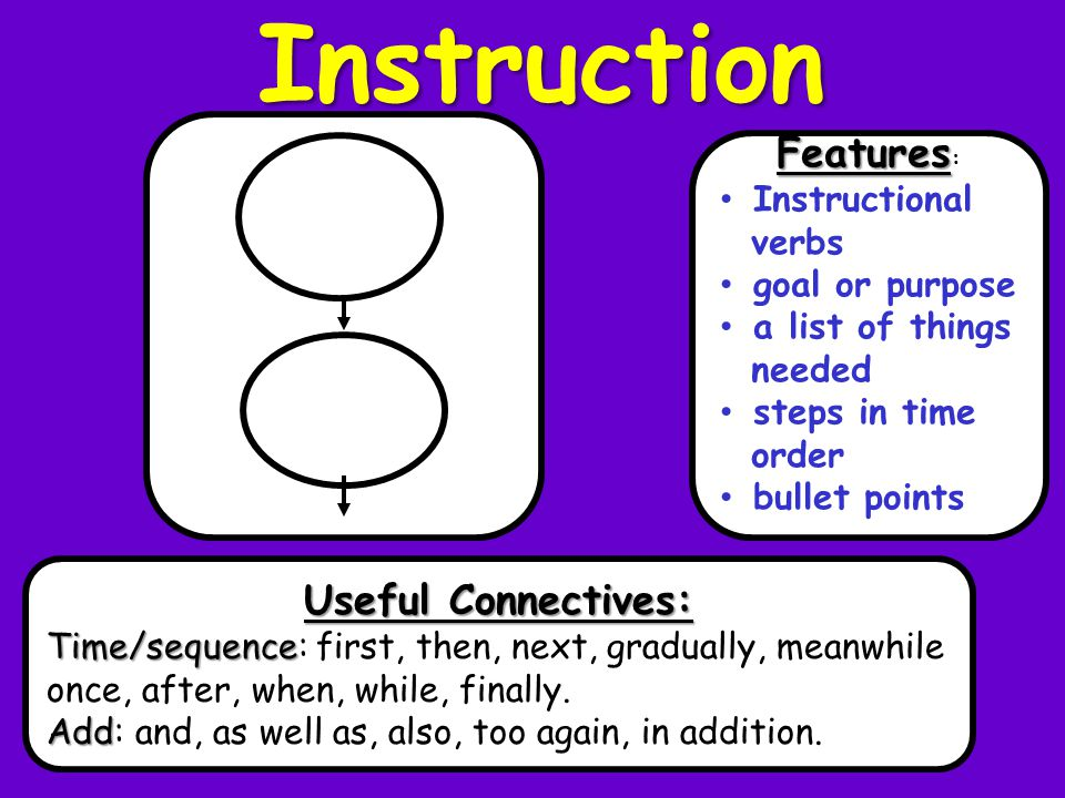 Instruction Useful Connectives: Time/sequence Time/sequence: first, then, next, gradually, meanwhile once, after, when, while, finally. Add Add: and,