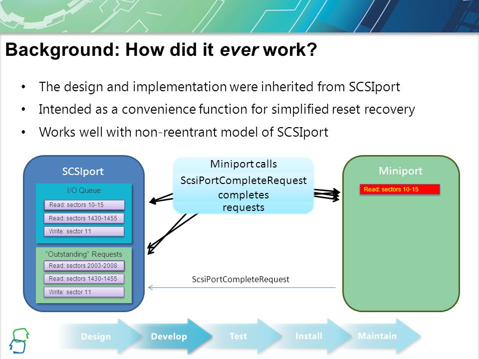 Miniport The design and implementation were inherited from SCSIport Intended as a convenience function for simplified reset recovery Works well with n