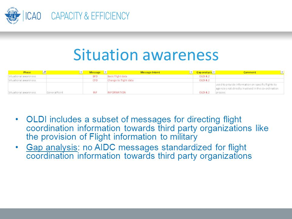 OLDI includes a subset of messages for directing flight coordination information towards third party organizations like the provision of Flight inform