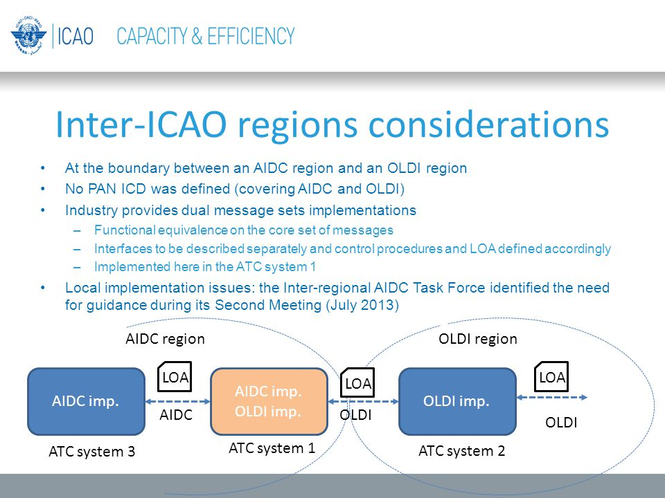 Inter-ICAO regions considerations At the boundary between an AIDC region and an OLDI region No PAN ICD was defined (covering AIDC and OLDI) Industry p