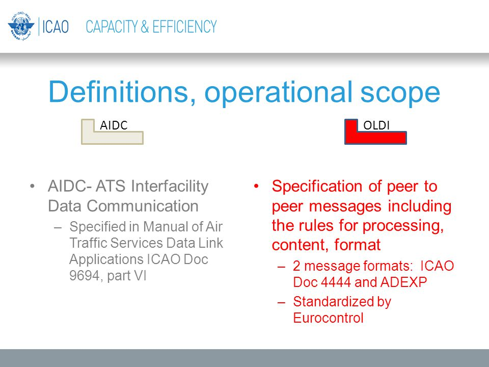 Definitions, operational scope AIDC- ATS Interfacility Data Communication – Specified in Manual of Air Traffic Services Data Link Applications ICAO Do