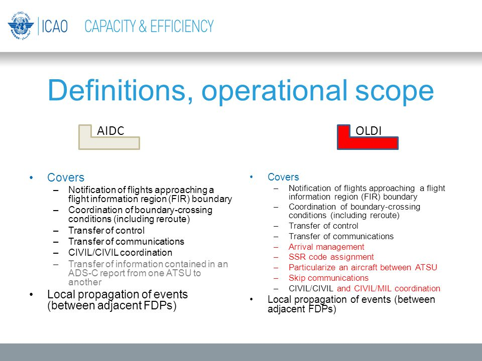 Definitions, operational scope Covers – Notification of flights approaching a flight information region (FIR) boundary – Coordination of boundary-cros