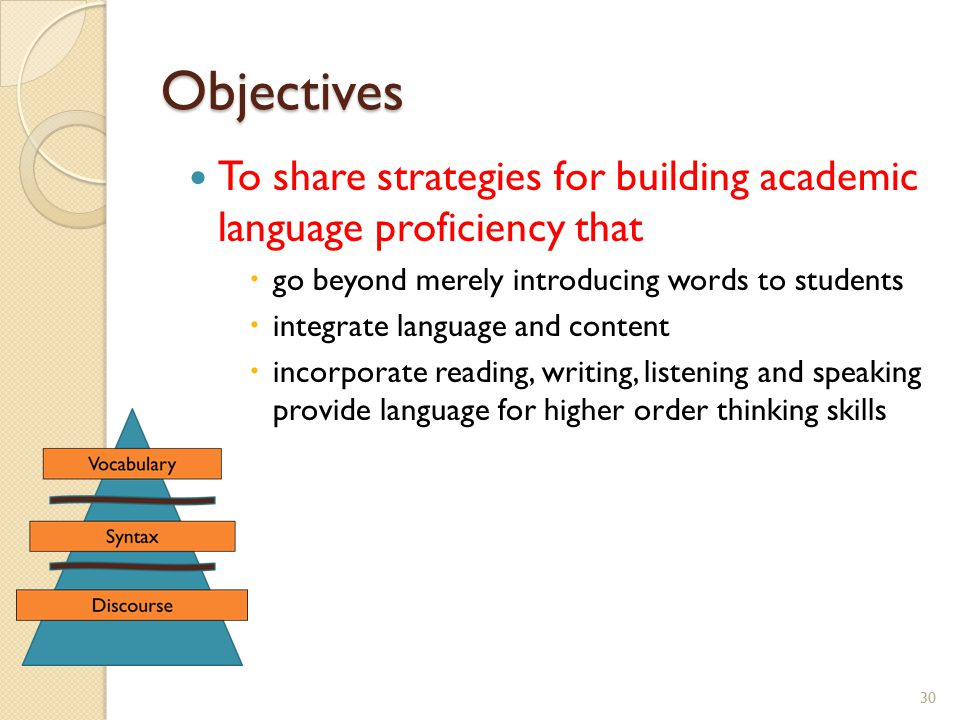 Objectives To share strategies for building academic language proficiency that  go beyond merely introducing words to students  integrate language a
