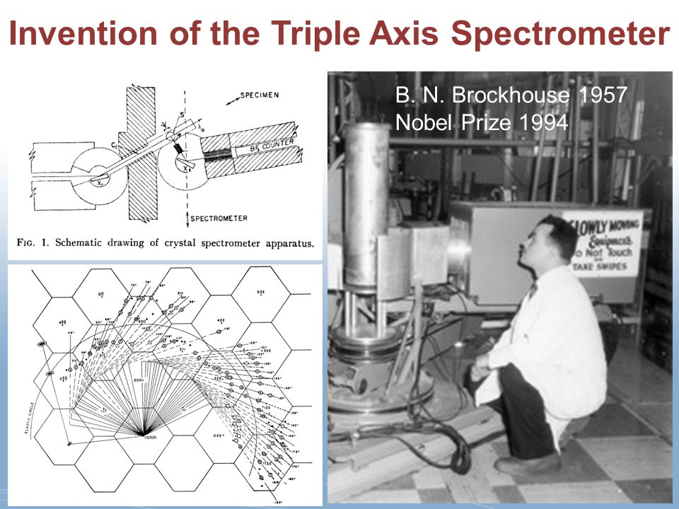 Invention of the Triple Axis Spectrometer B. N. Brockhouse 1957 Nobel Prize 1994