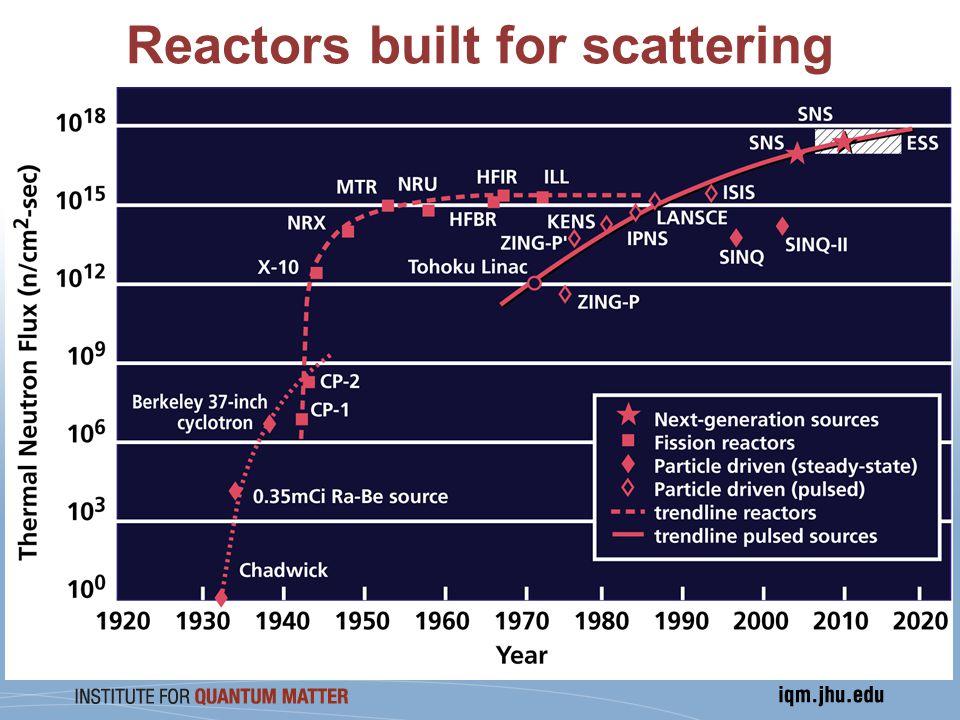 Reactors built for scattering