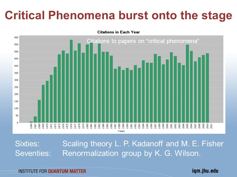 Critical Phenomena burst onto the stage Citations to papers on critical phenomena Sixties: Scaling theory L.